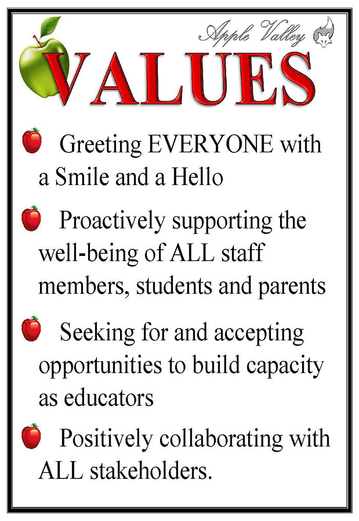 Greeting everyone with a smile; proactively supporting the well-being of all staff members, students and parents; seeking for and accepting opportunities to build capacity as educators; positively collaborating with all stakeholders